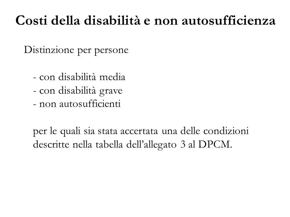 Costi della disabilità e non autosufficienza