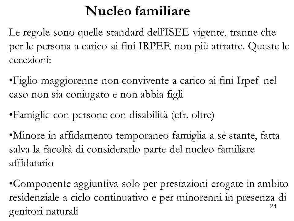 Nucleo familiare
