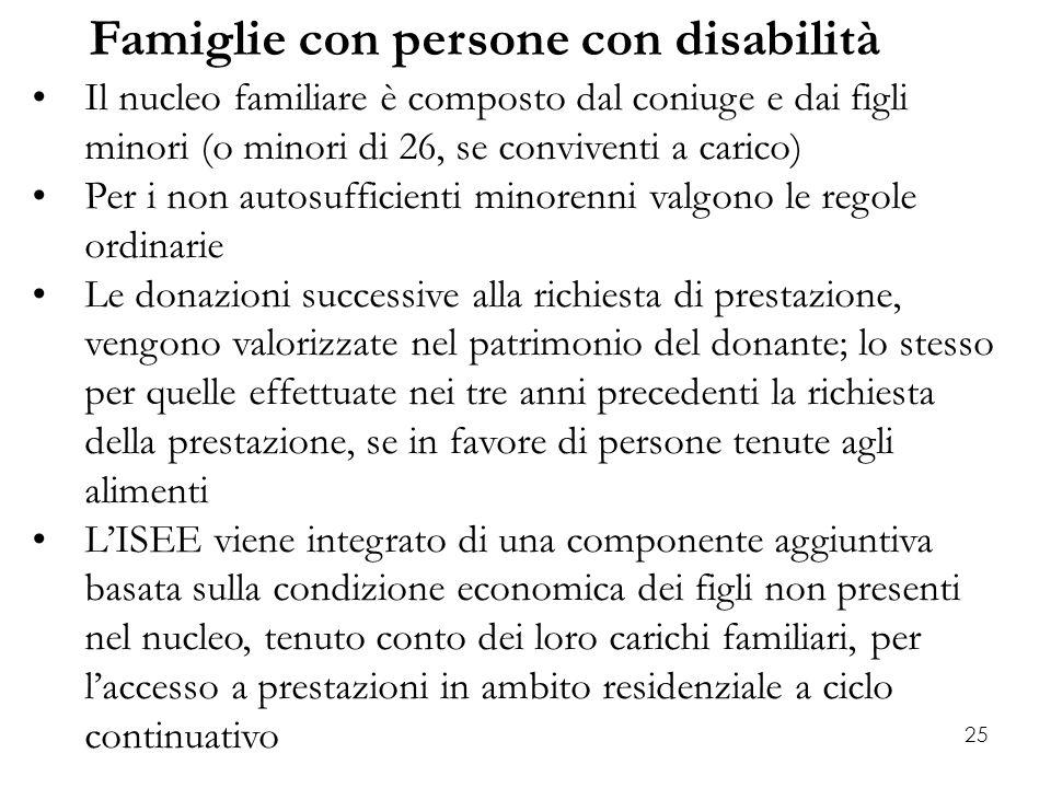 Famiglie con persone con disabilità