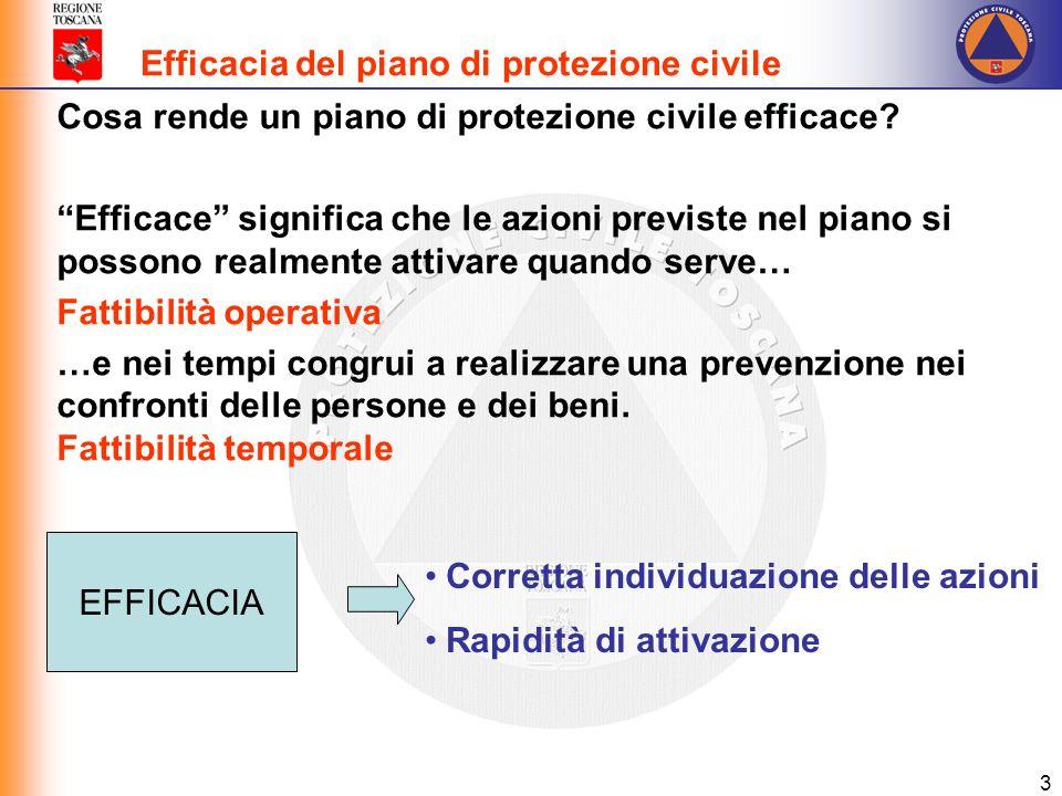 Efficacia del piano di protezione civile