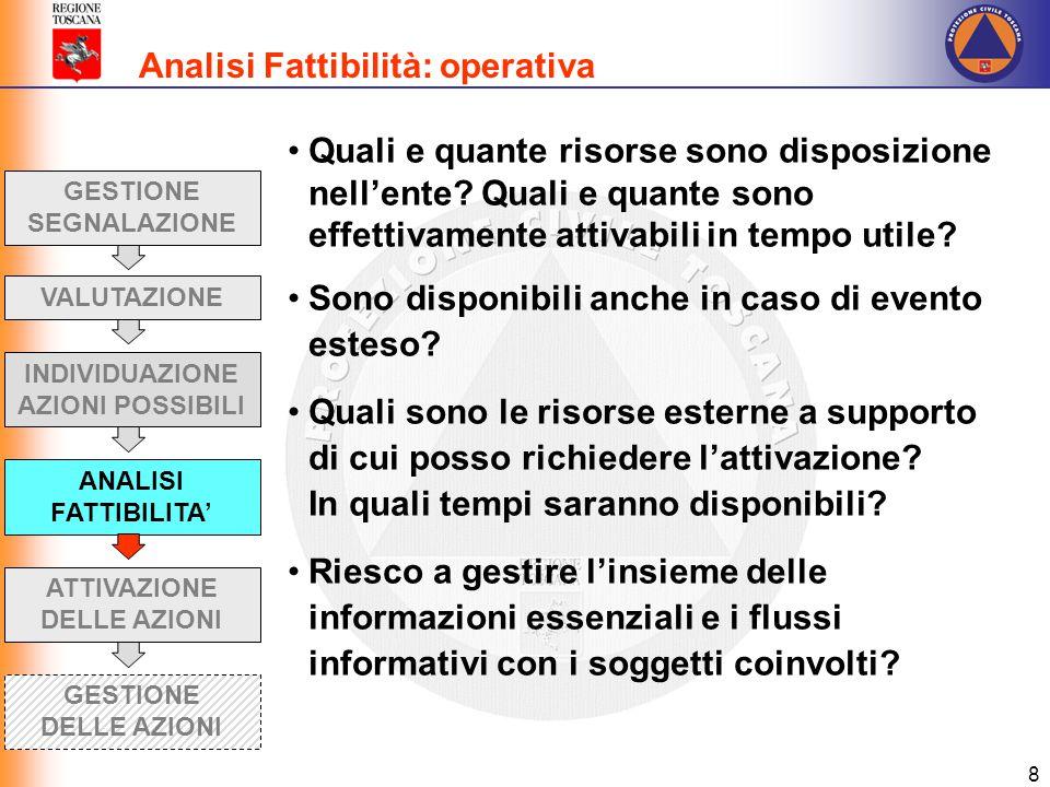 Analisi Fattibilità: operativa