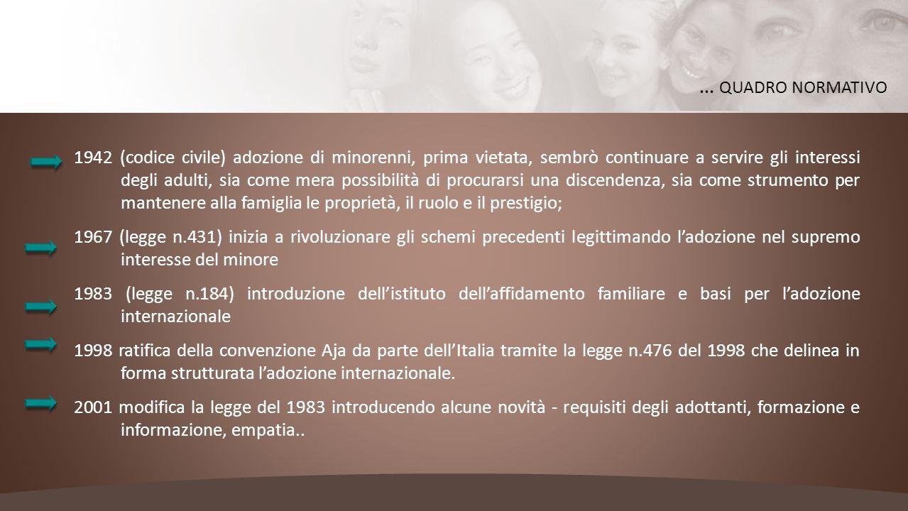 … quadro normativo
