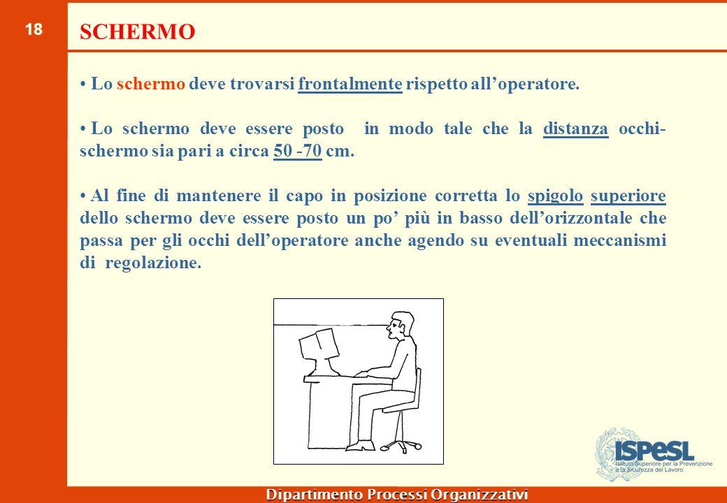 TASTIERA La tastiera deve essere inclinabile e dissociata allo schermo e tale da non costringere il lavoratore a posizioni scomode.