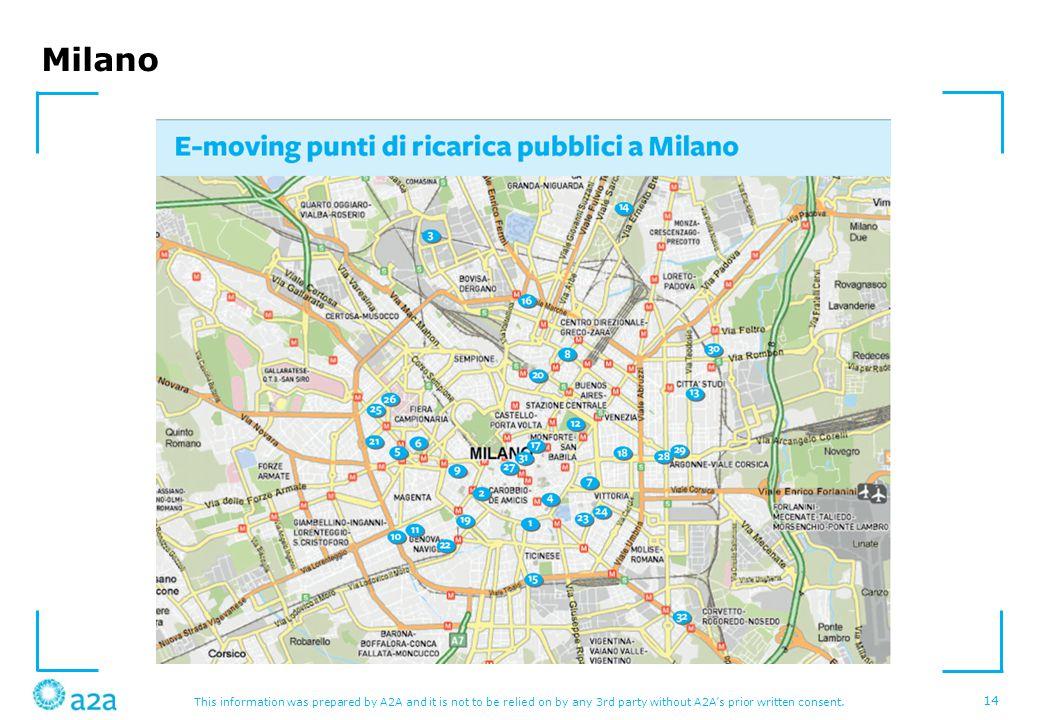 Milano 14 14
