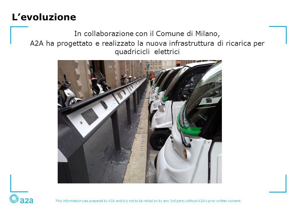 In collaborazione con il Comune di Milano,