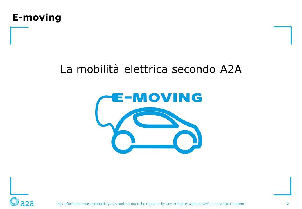 La mobilità elettrica secondo A2A