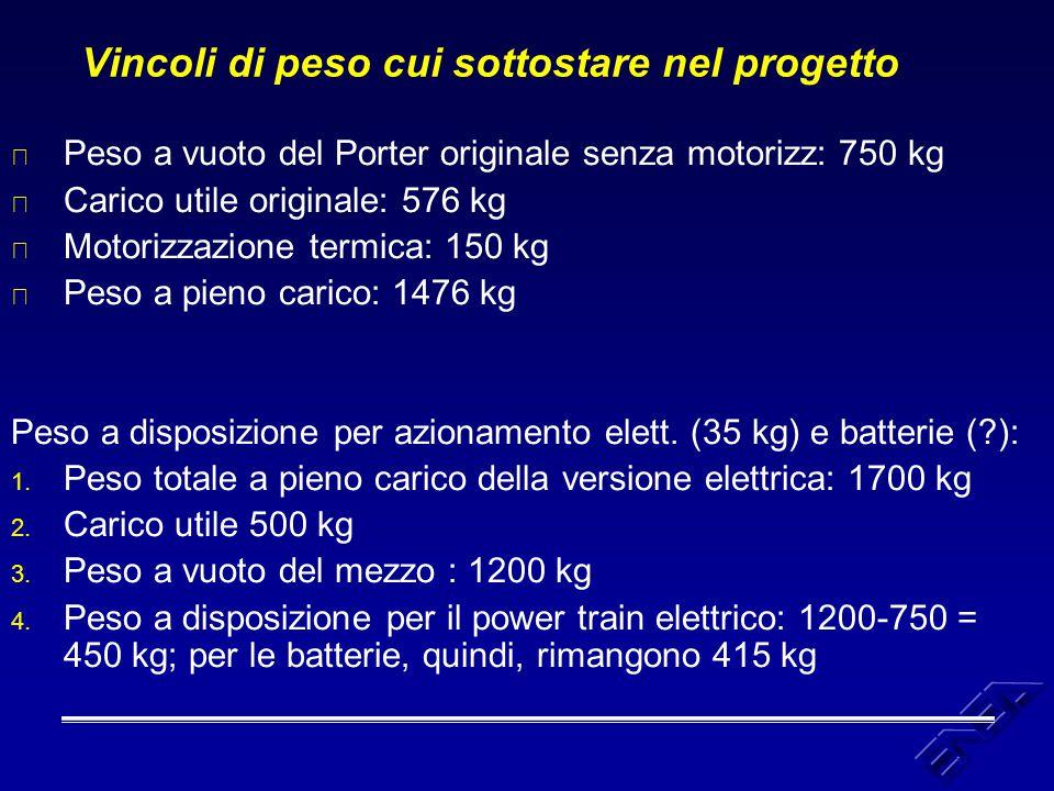 Vincoli di peso cui sottostare nel progetto