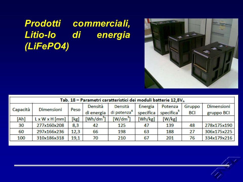Prodotti commerciali, Litio-Io di energia (LiFePO4)