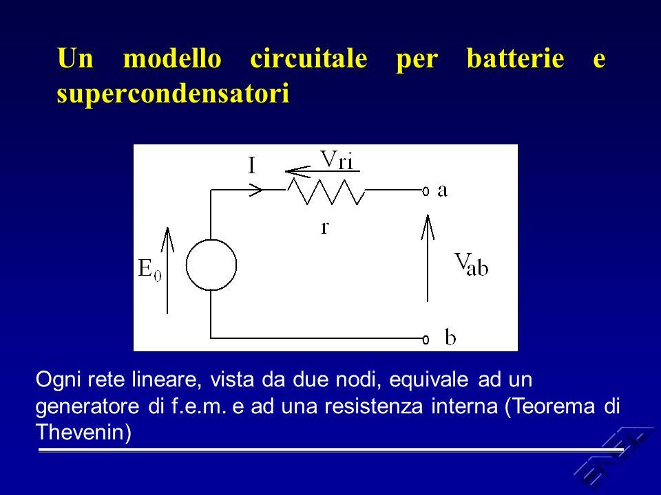 Un modello circuitale per batterie e supercondensatori