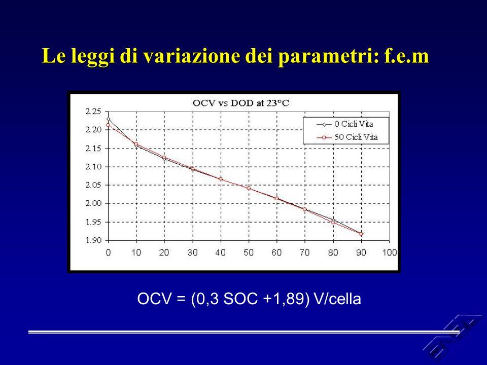 Le leggi di variazione dei parametri: f.e.m