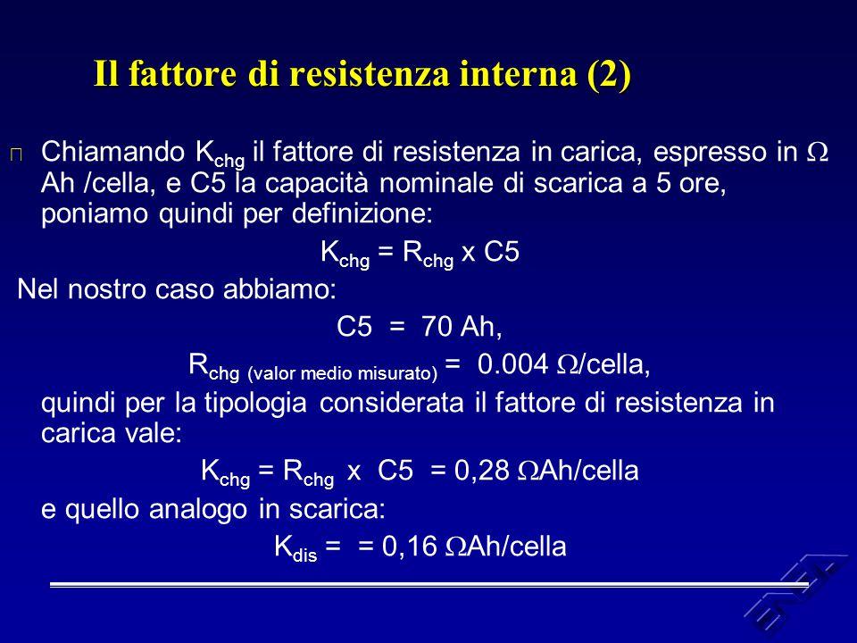 Il fattore di resistenza interna (2)
