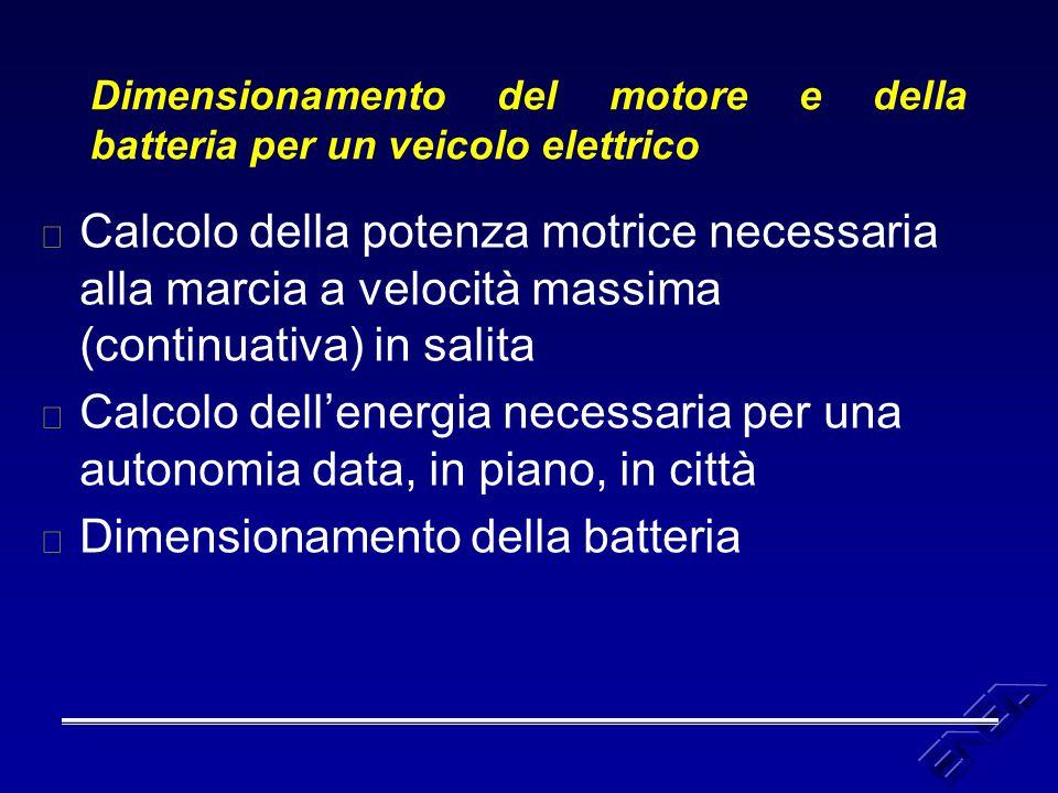 Dimensionamento del motore e della batteria per un veicolo elettrico