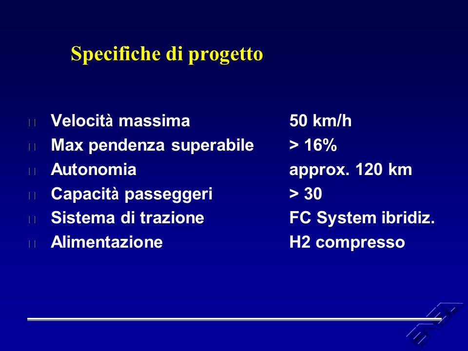 Specifiche di progetto