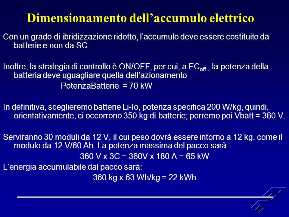 Dimensionamento dell'accumulo elettrico