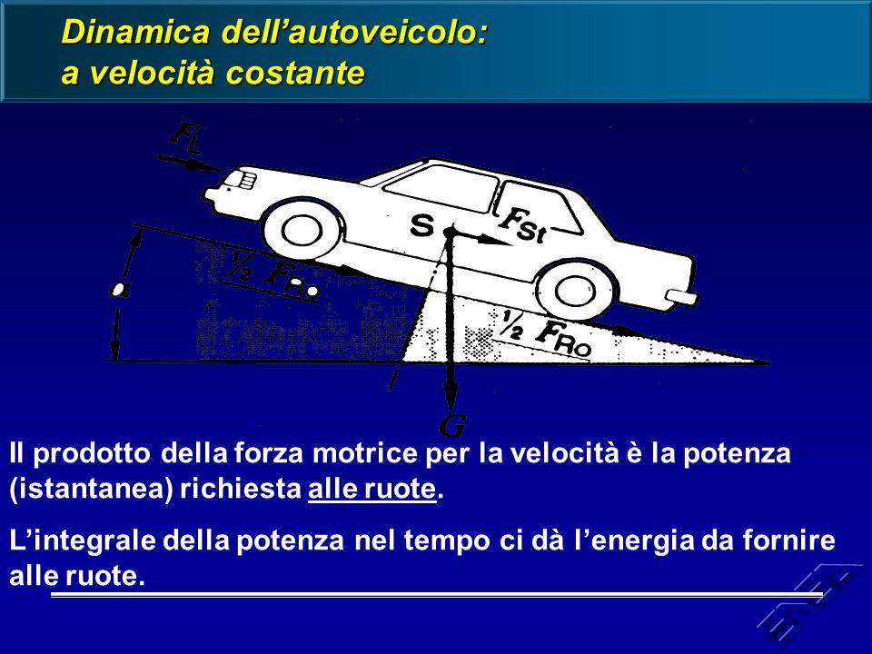 Dinamica dell'autoveicolo: a velocità costante