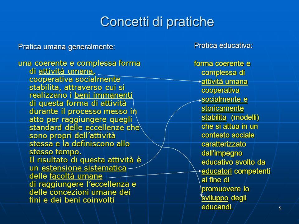 Concetti di pratiche Pratica educativa: Pratica umana generalmente: