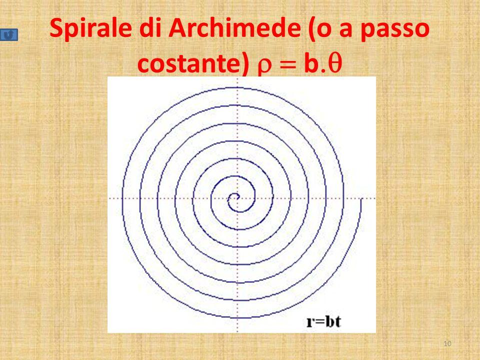 Spirale di Archimede (o a passo costante) r = b.q