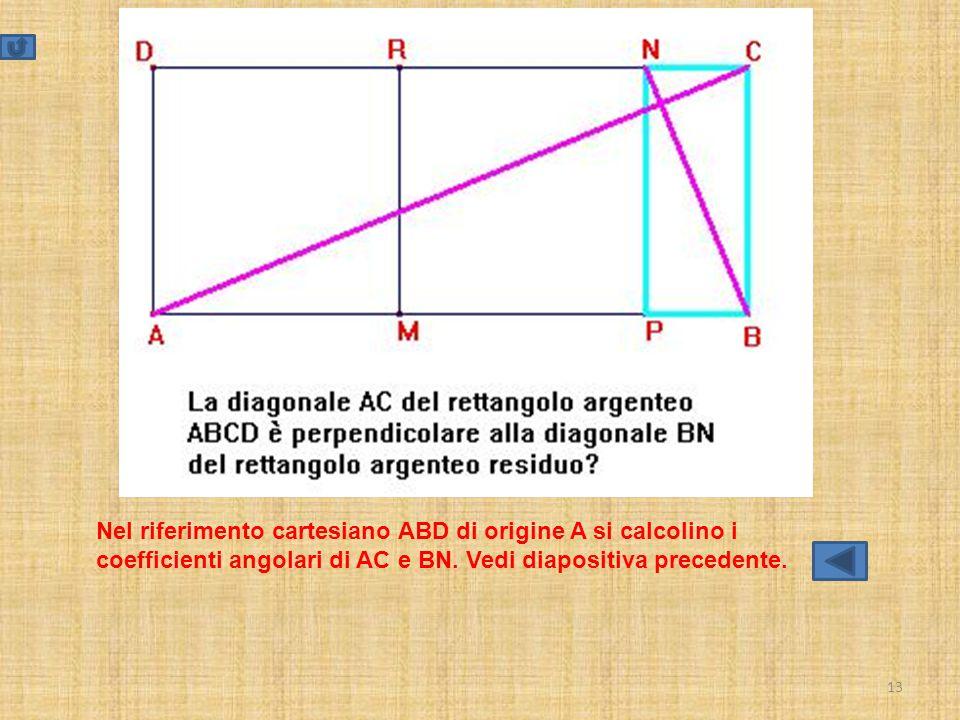 Nel riferimento cartesiano ABD di origine A si calcolino i coefficienti angolari di AC e BN.