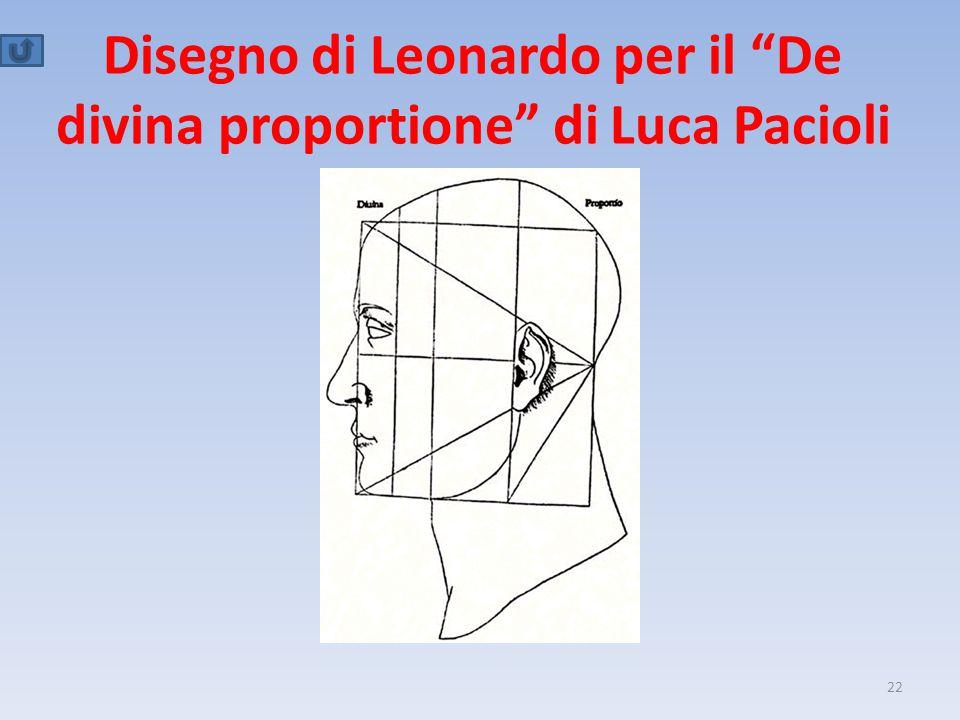 Disegno di Leonardo per il De divina proportione di Luca Pacioli