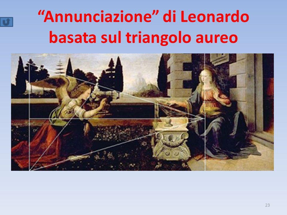 Annunciazione di Leonardo basata sul triangolo aureo