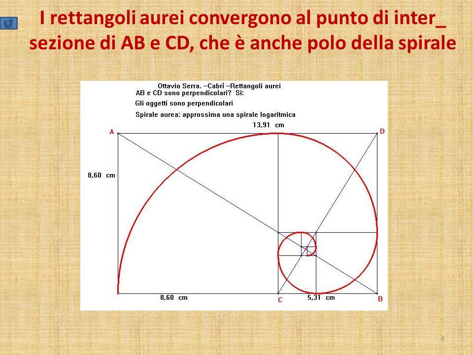 I rettangoli aurei convergono al punto di inter_ sezione di AB e CD, che è anche polo della spirale