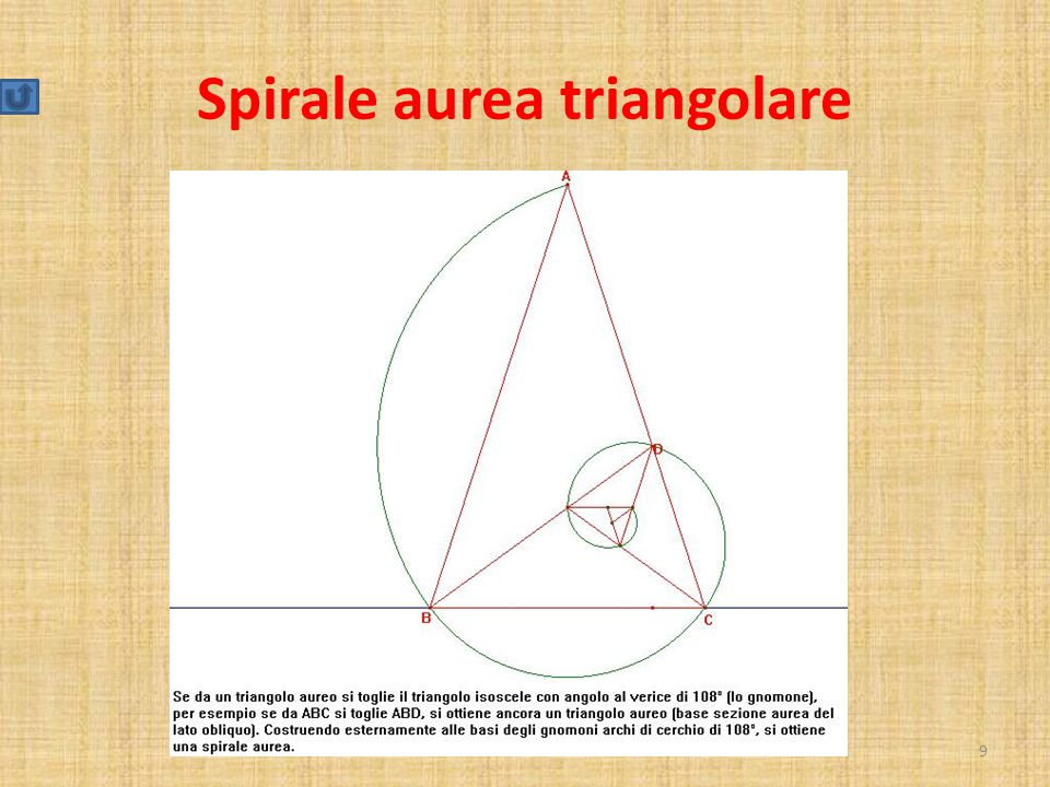 Spirale aurea triangolare