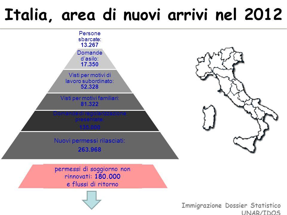Italia, area di nuovi arrivi nel 2012