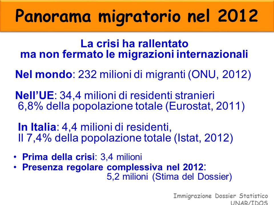 Panorama migratorio nel 2012