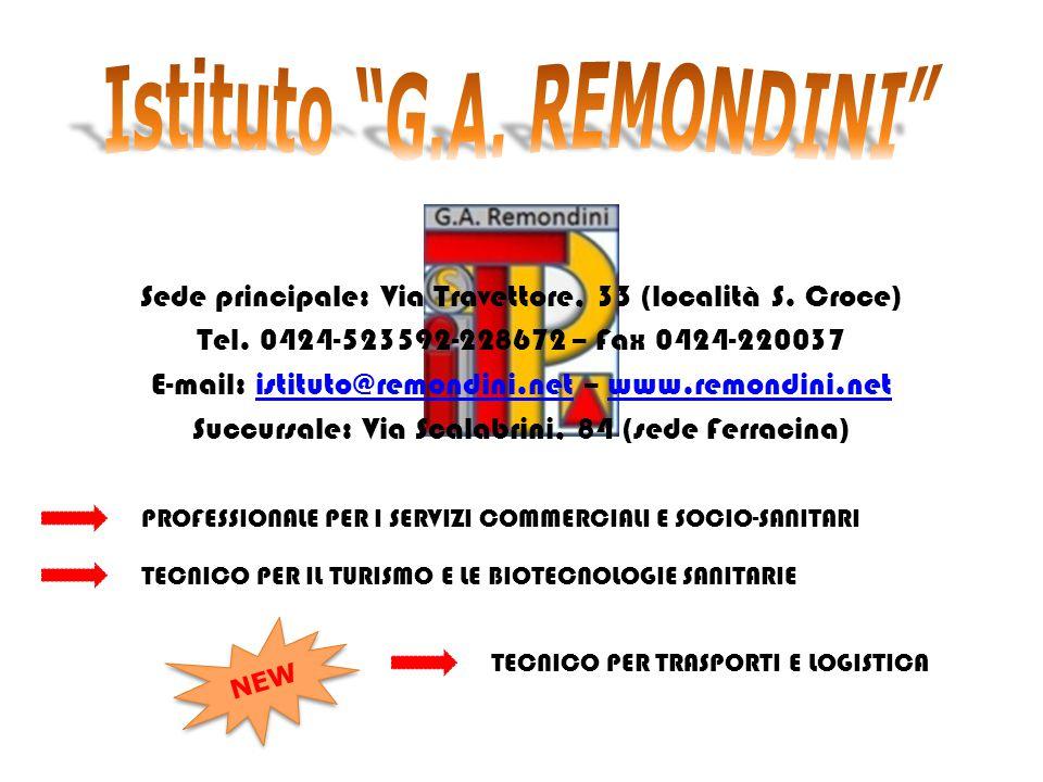 Istituto G.A. REMONDINI