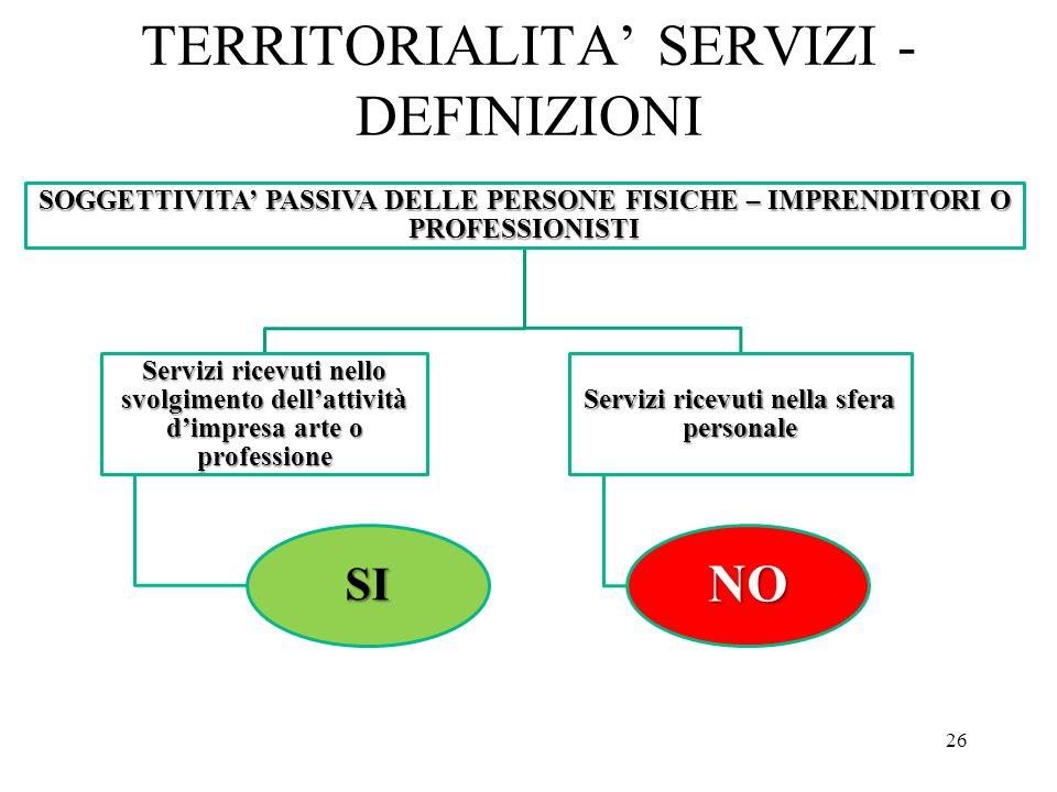 TERRITORIALITA' SERVIZI - DEFINIZIONI