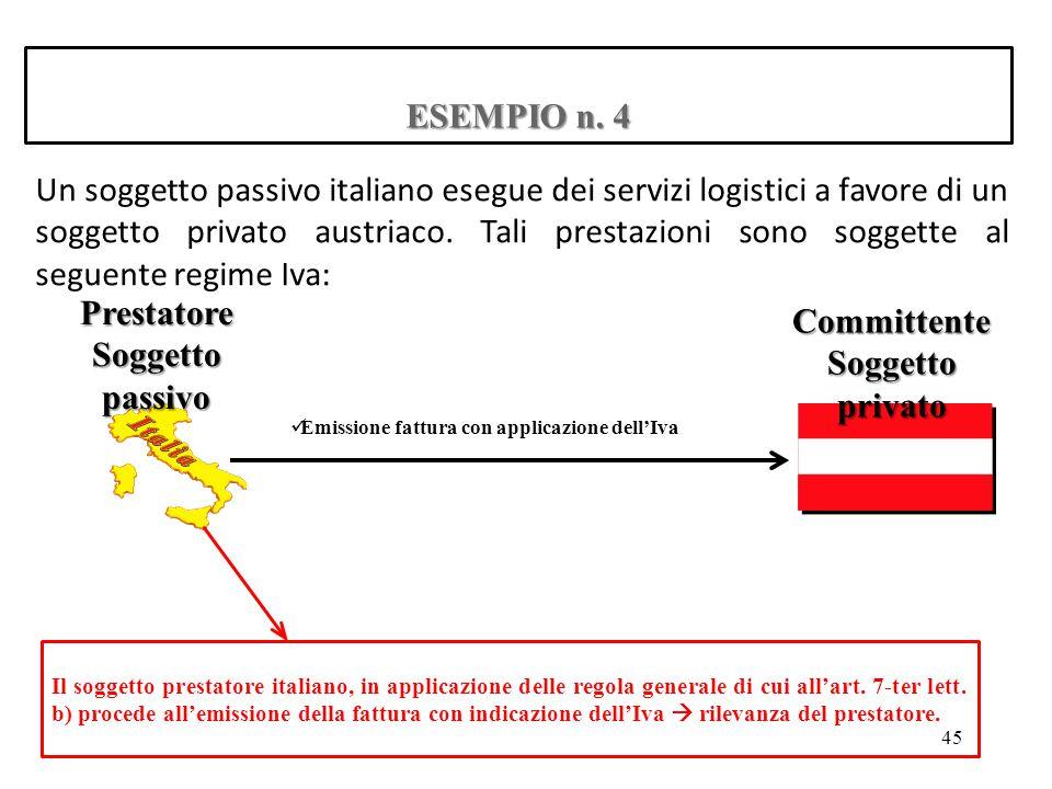 ESEMPIO n. 4 Prestatore Soggetto passivo Committente Soggetto privato