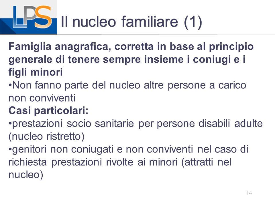 Il nucleo familiare (1) Famiglia anagrafica, corretta in base al principio generale di tenere sempre insieme i coniugi e i figli minori.