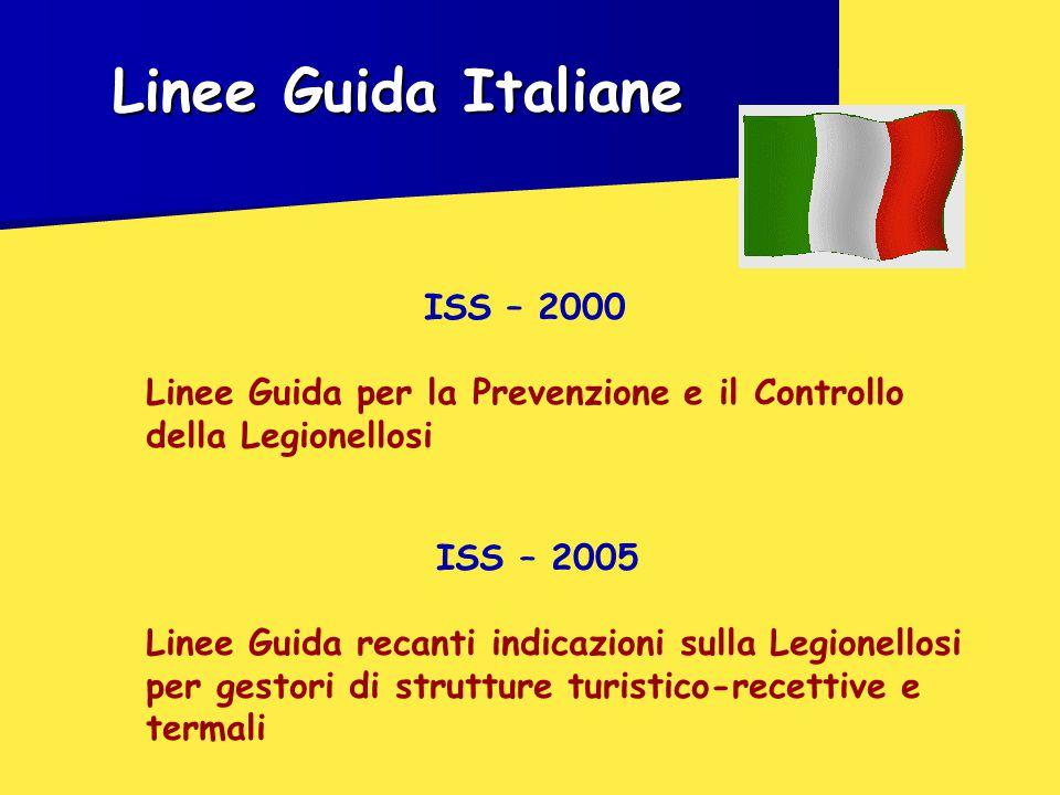 Linee Guida Italiane ISS – 2000