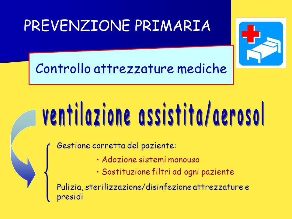 ventilazione assistita/aerosol