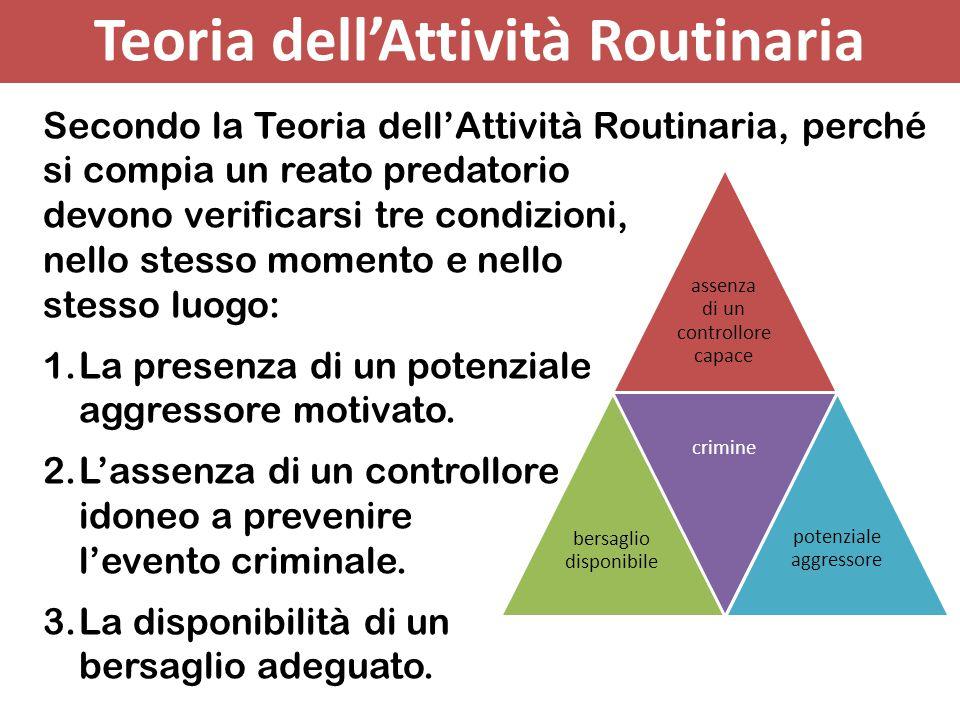 Teoria dell'Attività Routinaria