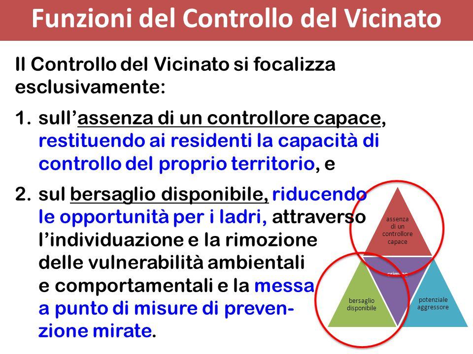 Funzioni del Controllo del Vicinato