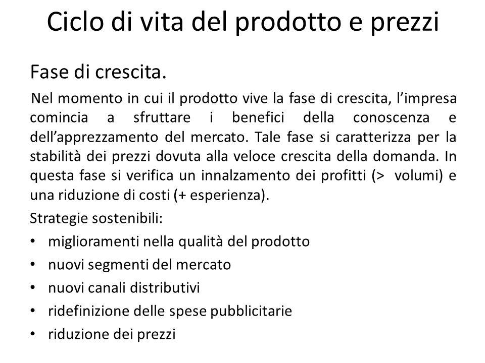 Ciclo di vita del prodotto e prezzi