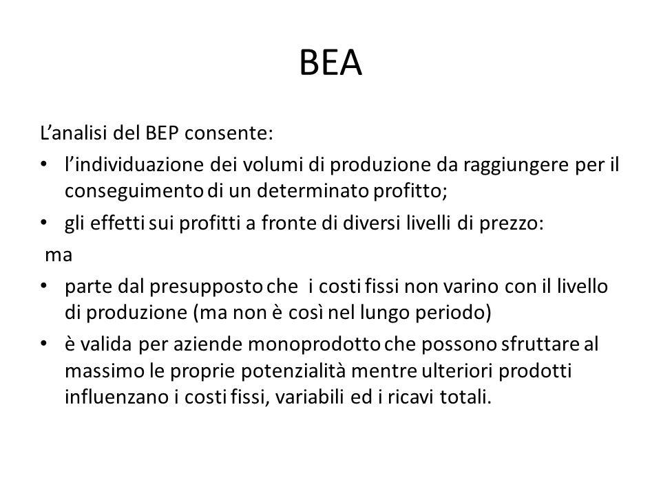 BEA L'analisi del BEP consente: