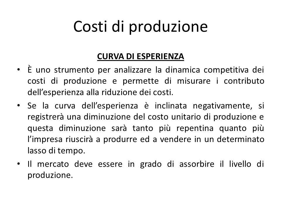Costi di produzione CURVA DI ESPERIENZA