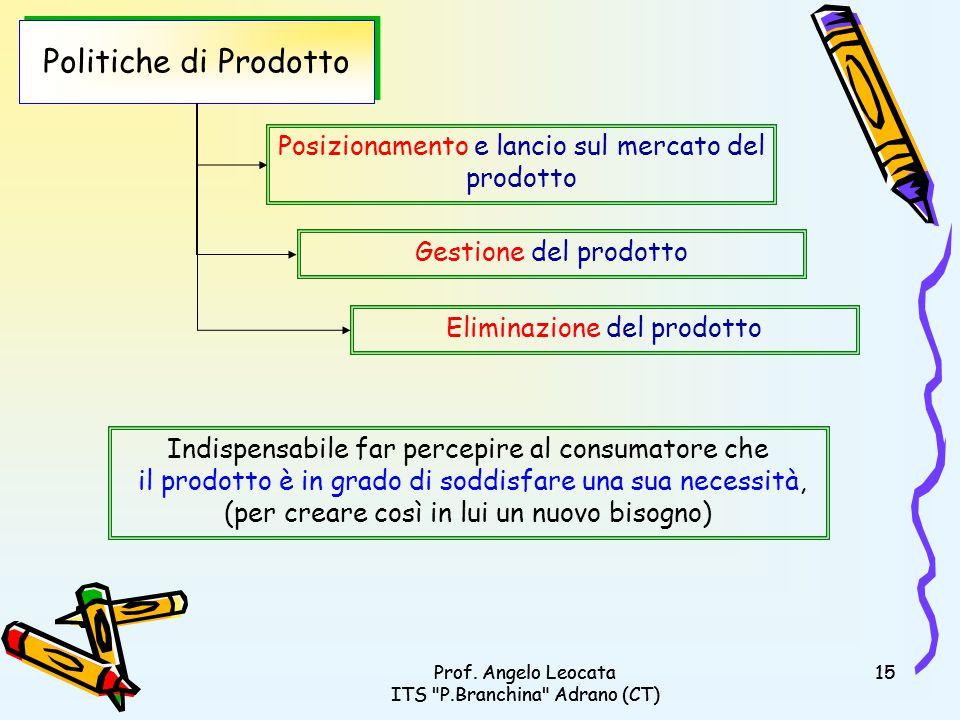 Politiche di Prodotto Posizionamento e lancio sul mercato del prodotto