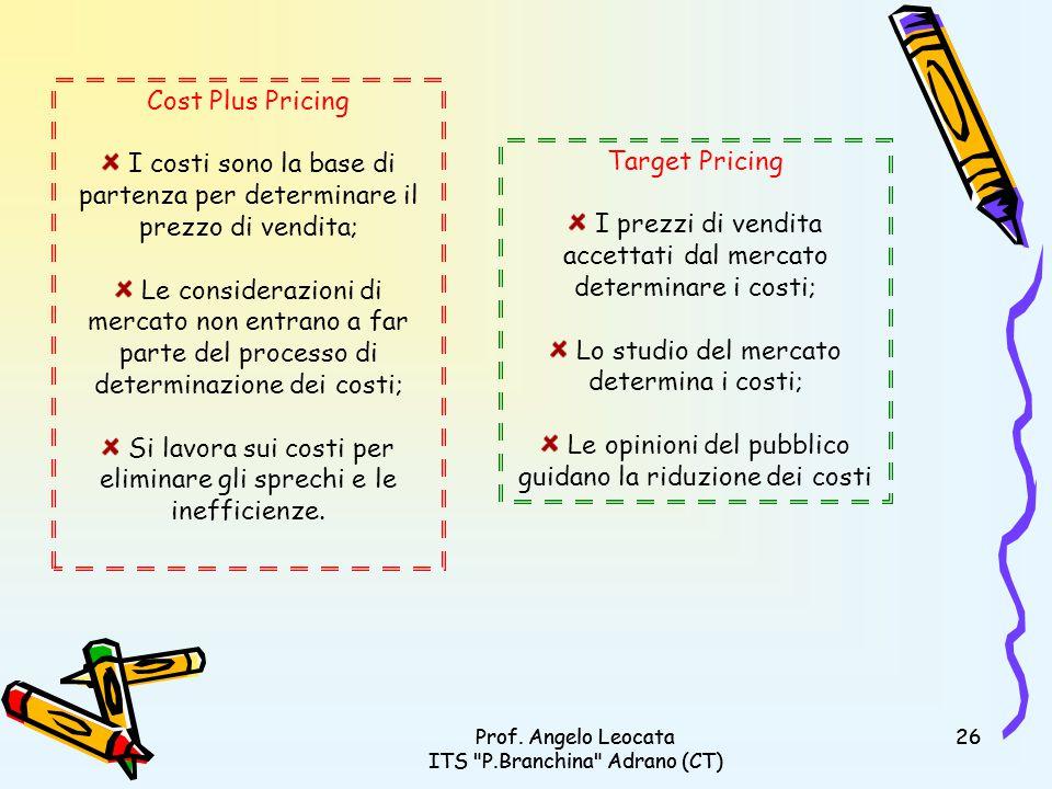 I costi sono la base di partenza per determinare il prezzo di vendita;