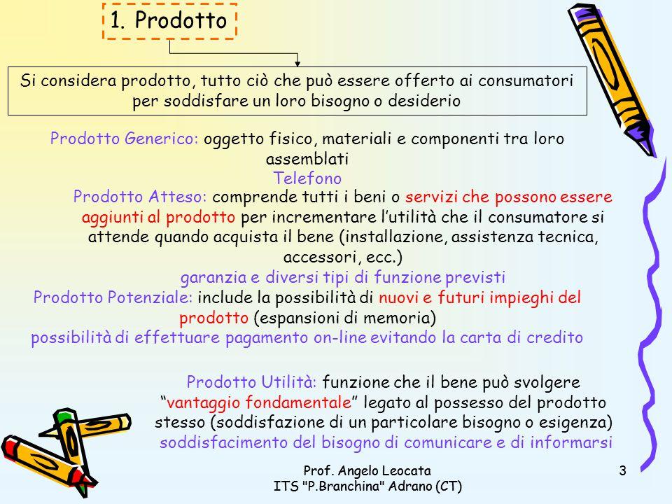 Prodotto Si considera prodotto, tutto ciò che può essere offerto ai consumatori per soddisfare un loro bisogno o desiderio.