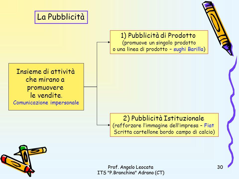 La Pubblicità 1) Pubblicità di Prodotto Insieme di attività