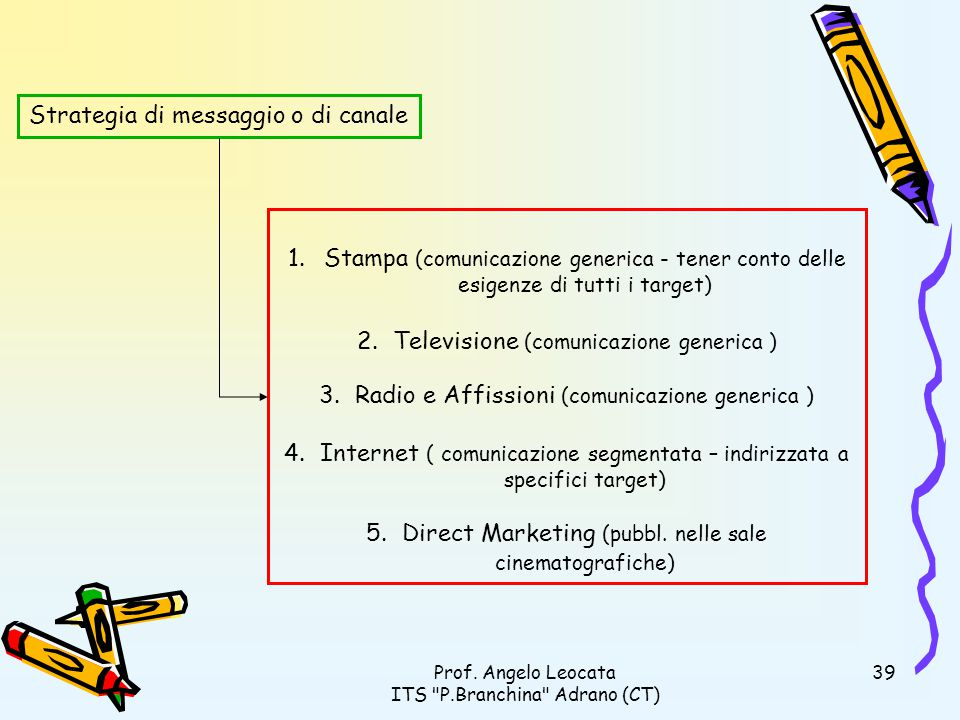 Strategia di messaggio o di canale