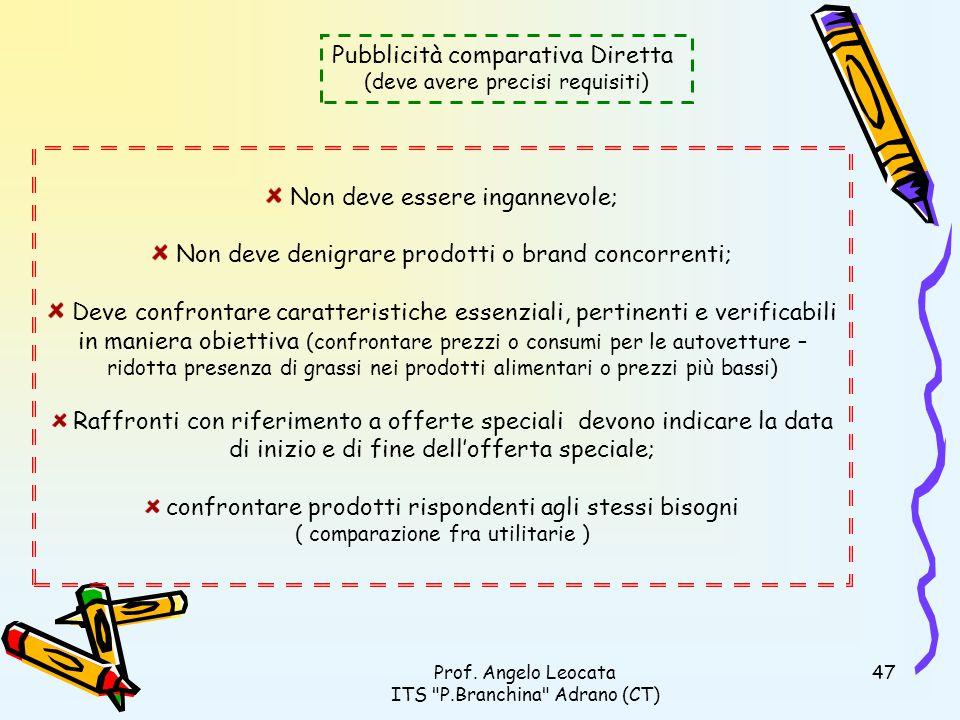 Pubblicità comparativa Diretta