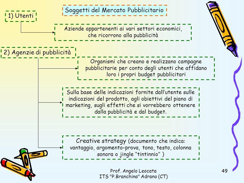 Soggetti del Mercato Pubblicitario 1) Utenti