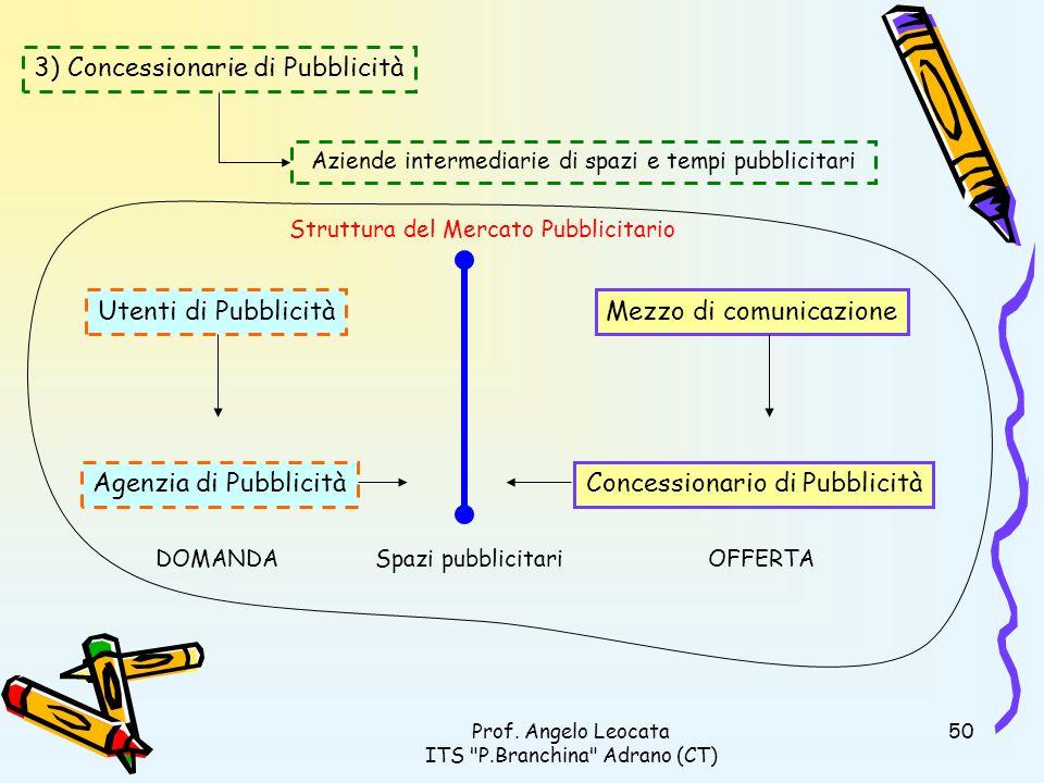 3) Concessionarie di Pubblicità