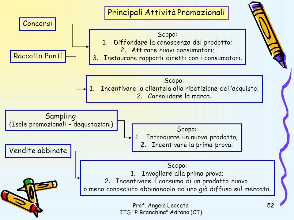 Principali Attività Promozionali
