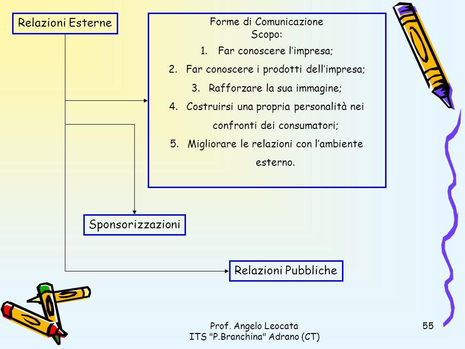 Relazioni Esterne Sponsorizzazioni Relazioni Pubbliche