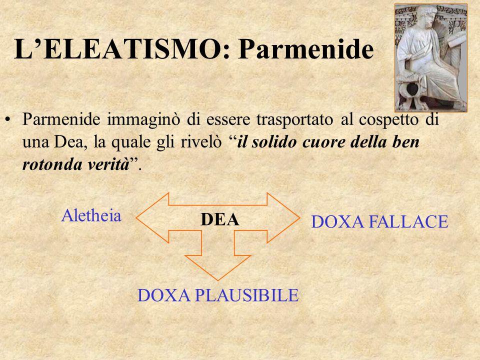 L'ELEATISMO: Parmenide